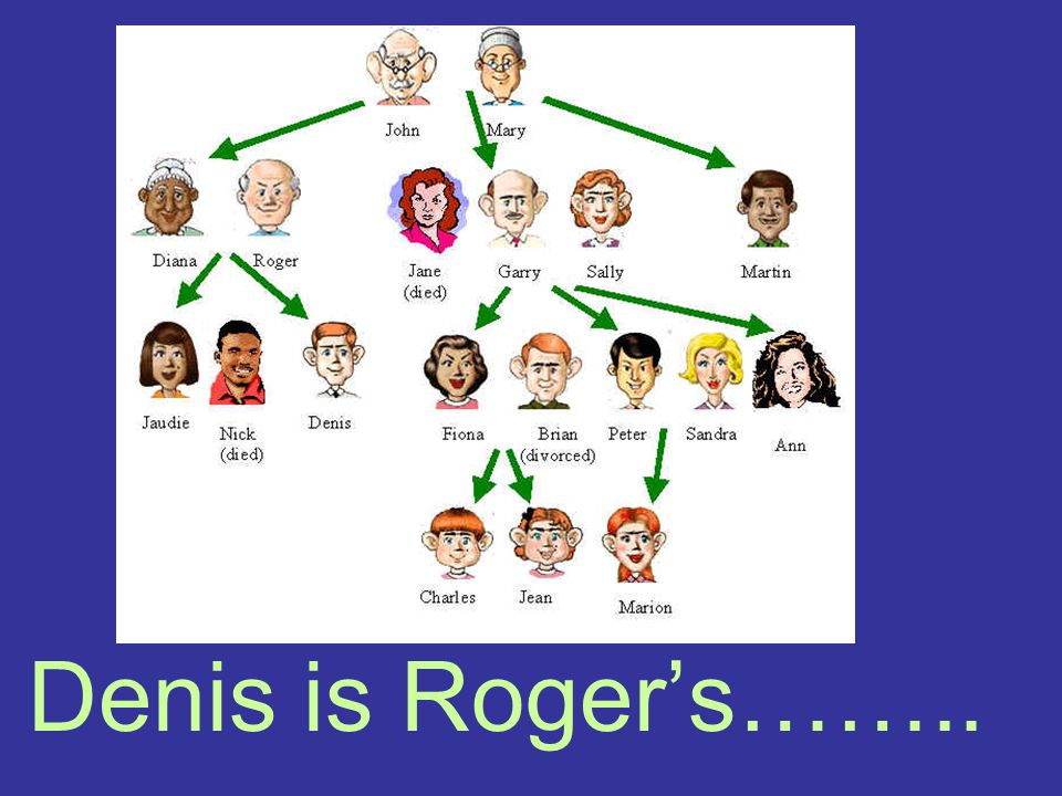 Denis is Roger's……..