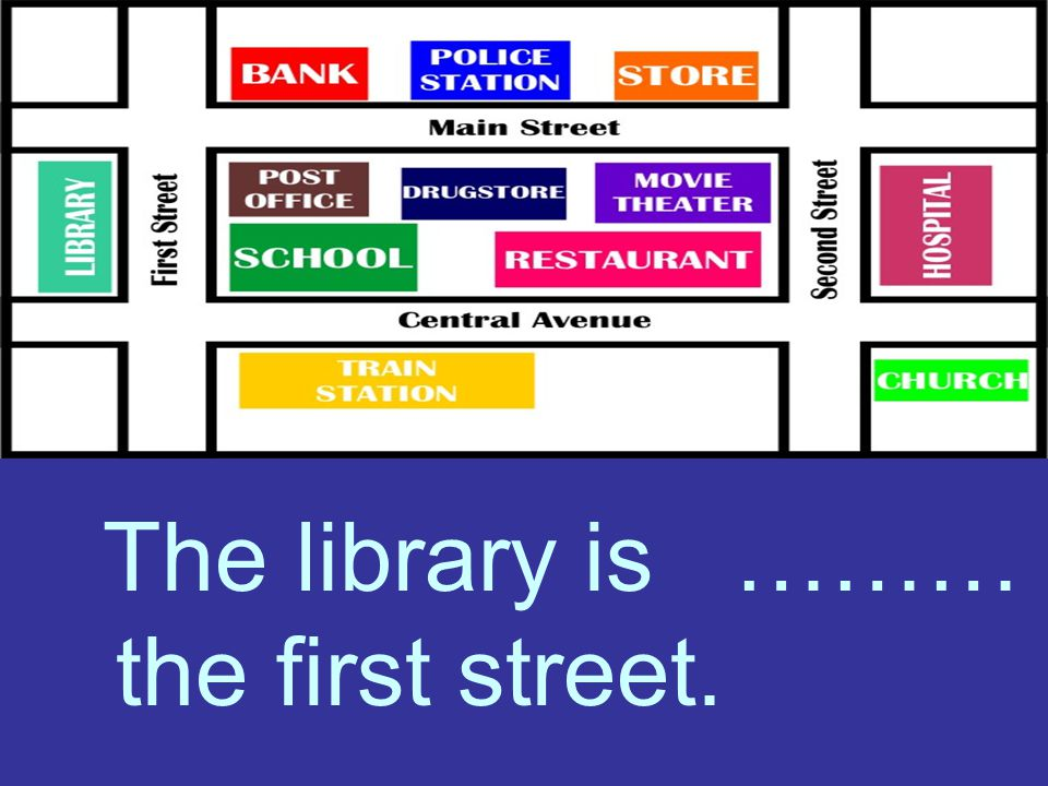 The library is ……… the first street.