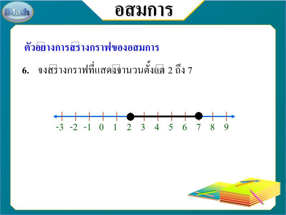 -3-20123456879อสมการ ตัวอย่างการสร้างกราฟของอสมการ 5. จงสร้างกราฟที่แสดงจำนวนที่มากกว่า 3