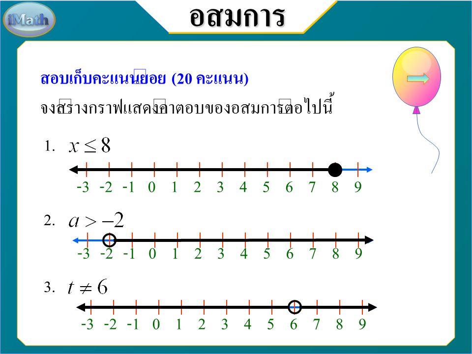 อสมการ การอ่านกราฟของอสมการเชิงเส้นตัวแปรเดียว -3-20123456879 1. 2. 28-3-201345679 ทุกจำนวนจริงที่น้อยกว่าหรือเท่ากับ 3 ทุกจำนวนจริงที่มากกว่า 2 3. 28