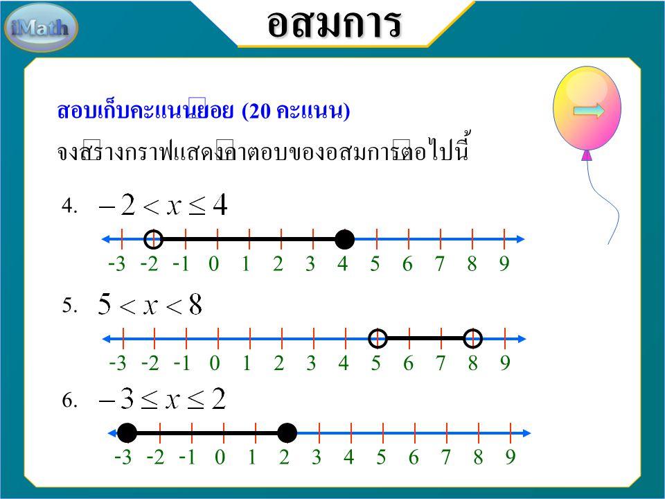 28-3-201345679 28-3-201345679อสมการ สอบเก็บคะแนนย่อย (20 คะแนน) -3-20123456879 จงสร้างกราฟแสดงคำตอบของอสมการต่อไปนี้ 1. 2. 3.
