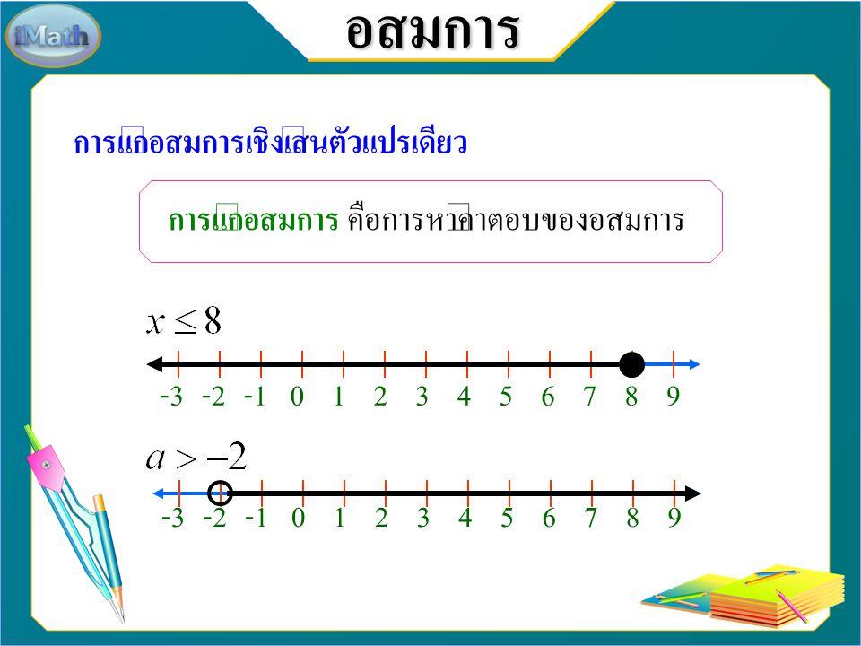 -15-20 -5-2 15 13 0 25 อสมการ สอบเก็บคะแนนย่อย (20 คะแนน) -6-3036912 กราฟแสดงคำตอบของอสมการต่อไปนี้ แทนจำนวนใดบ้าง 1. 2. 3. -10-551020 1471016 ตอบ จำน