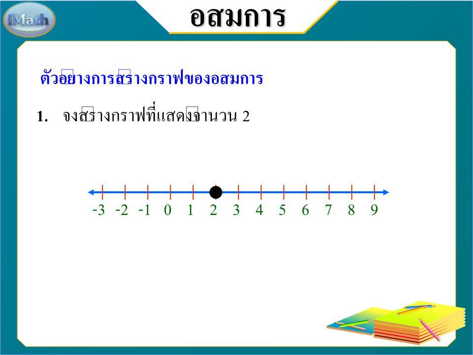 อสมการ หลักการสร้างกราฟของอสมการ 1. 2. 3. 4. พิจารณาตัวเลขที่กำหนดให้ วาดเส้นจำนวนขึ้นมา โดยให้มีตัวเลขที่ได้จากข้อ 1 อยู่บนเส้นจำนวนด้วย ถ้าบอกว่าน้อ