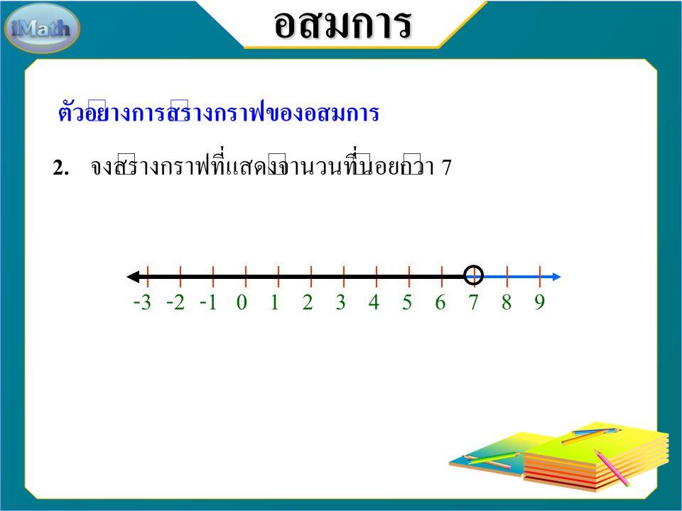 อสมการ ตัวอย่างการสร้างกราฟของอสมการ 1. จงสร้างกราฟที่แสดงจำนวน 2 -3-20123456879