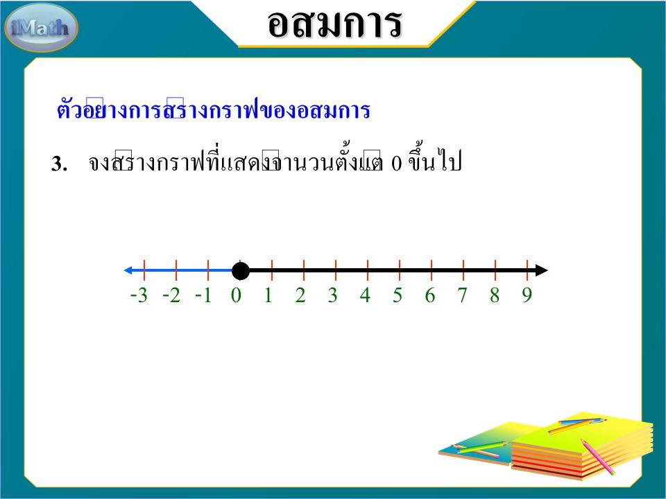 อสมการ ตัวอย่างการสร้างกราฟของอสมการ 2. จงสร้างกราฟที่แสดงจำนวนที่น้อยกว่า 7 -3-20123456879