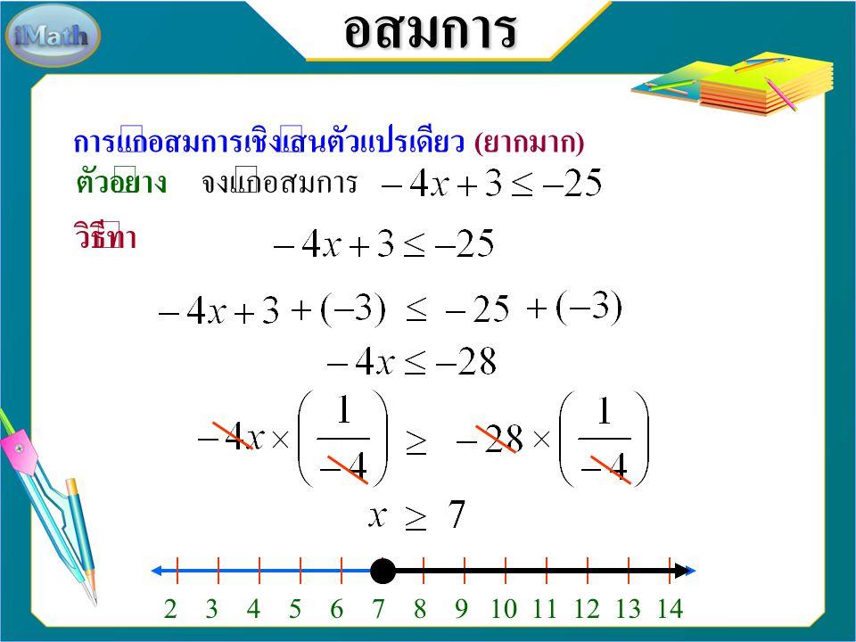 อสมการ การแก้อสมการเชิงเส้นตัวแปรเดียว ( ยากมาก ) ตัวอย่าง จงแก้อสมการ วิธีทำ -16-15-14-13-12-11-10-9-8-7-5-6-4