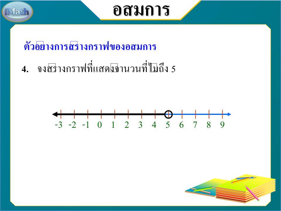 อสมการ ตัวอย่างการสร้างกราฟของอสมการ 3. จงสร้างกราฟที่แสดงจำนวนตั้งแต่ 0 ขึ้นไป -3-20123456879