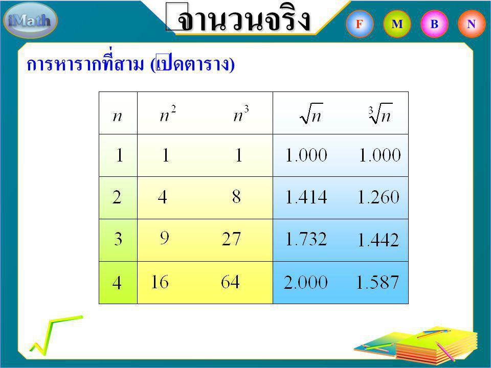 จำนวนจริง การหารากที่สาม ( แยกตัวประกอบ ) ตัวอย่าง จงหาค่าของ วิธีทำ แยกตัวประกอบของ คือ ดังนั้น FBNM