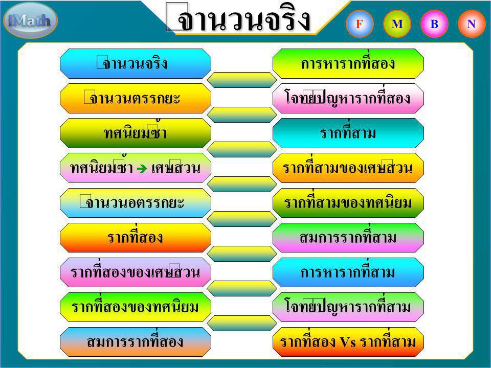 จำนวนจริง รากที่สาม ตัวอย่าง รากที่สามของเขียนแทนด้วย และ ดังนั้น รากที่สามของ คือ หรือ ตัวอย่าง รากที่สามของเขียนแทนด้วย และ ดังนั้น รากที่สามของ คือ หรือ FBNM