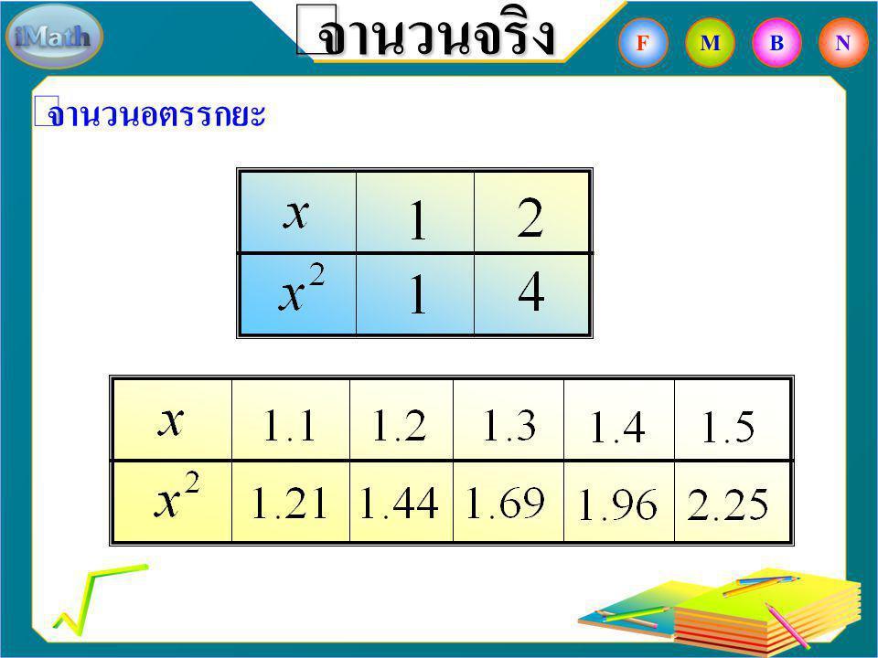 จำนวนจริง จำนวนอตรรกยะ พื้นที่รูปสี่เหลี่ยมจัตุรัส = ด้าน = 2? ? = 2 = 2 FBNM