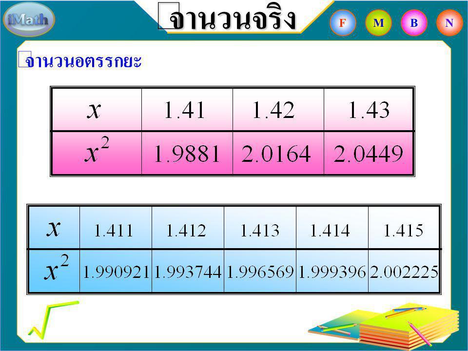 จำนวนจริง จำนวนอตรรกยะ FBNM