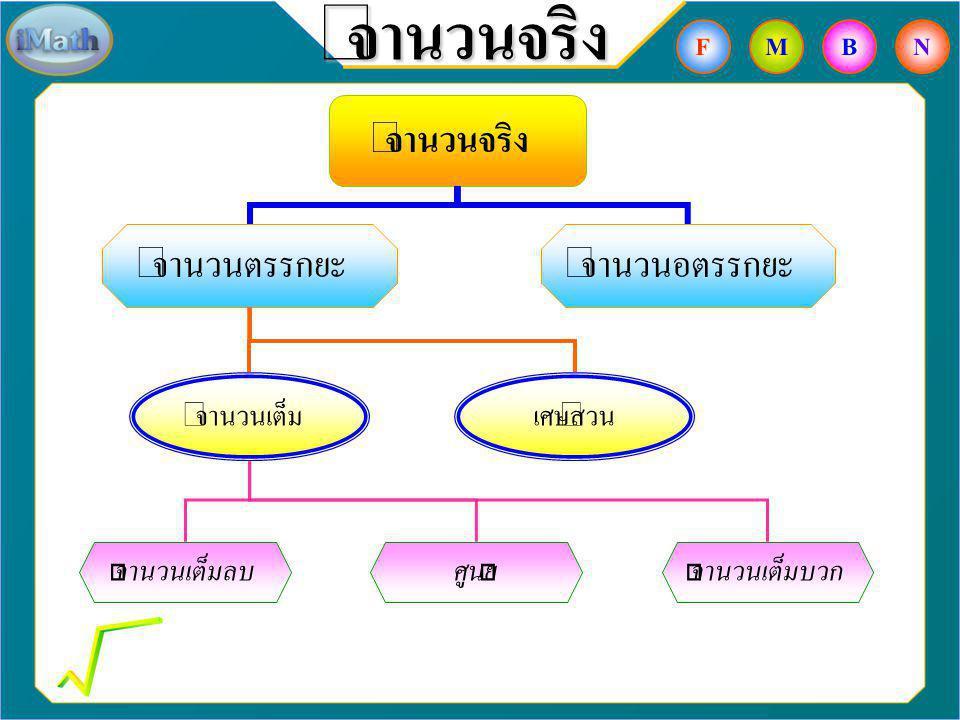 จำนวนจริง รากที่สาม ตัวอย่าง จงหารากที่สามของ วิธีทำ รากที่สามของ คือ รากที่สามของ คือ ดังนั้น FBNM