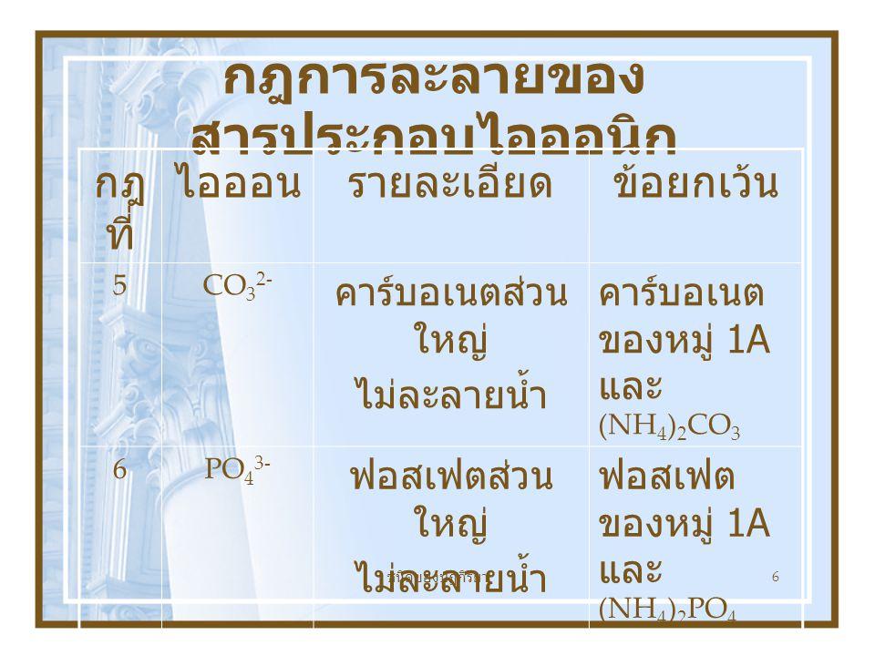 ชนิดของปฏิกิริยา 6 กฎการละลายของ สารประกอบไอออนิก กฎ ที่ ไอออนรายละเอียดข้อยกเว้น 5CO 3 2- คาร์บอเนตส่วน ใหญ่ ไม่ละลายน้ำ คาร์บอเนต ของหมู่ 1A และ (NH 4 ) 2 CO 3 6PO 4 3- ฟอสเฟตส่วน ใหญ่ ไม่ละลายน้ำ ฟอสเฟต ของหมู่ 1A และ (NH 4 ) 2 PO 4