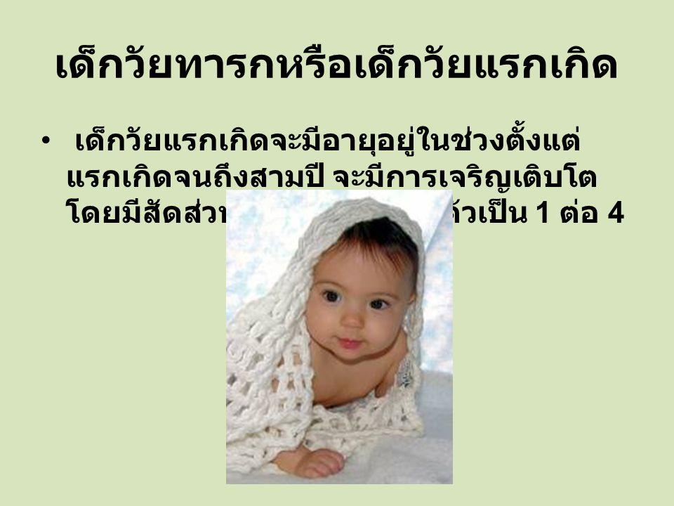 เด็กวัยทารกหรือเด็กวัยแรกเกิด เด็กวัยแรกเกิดจะมีอายุอยู่ในช่วงตั้งแต่ แรกเกิดจนถึงสามปี จะมีการเจริญเติบโต โดยมีสัดส่วนของศีรษะต่อลำตัวเป็น 1 ต่อ 4