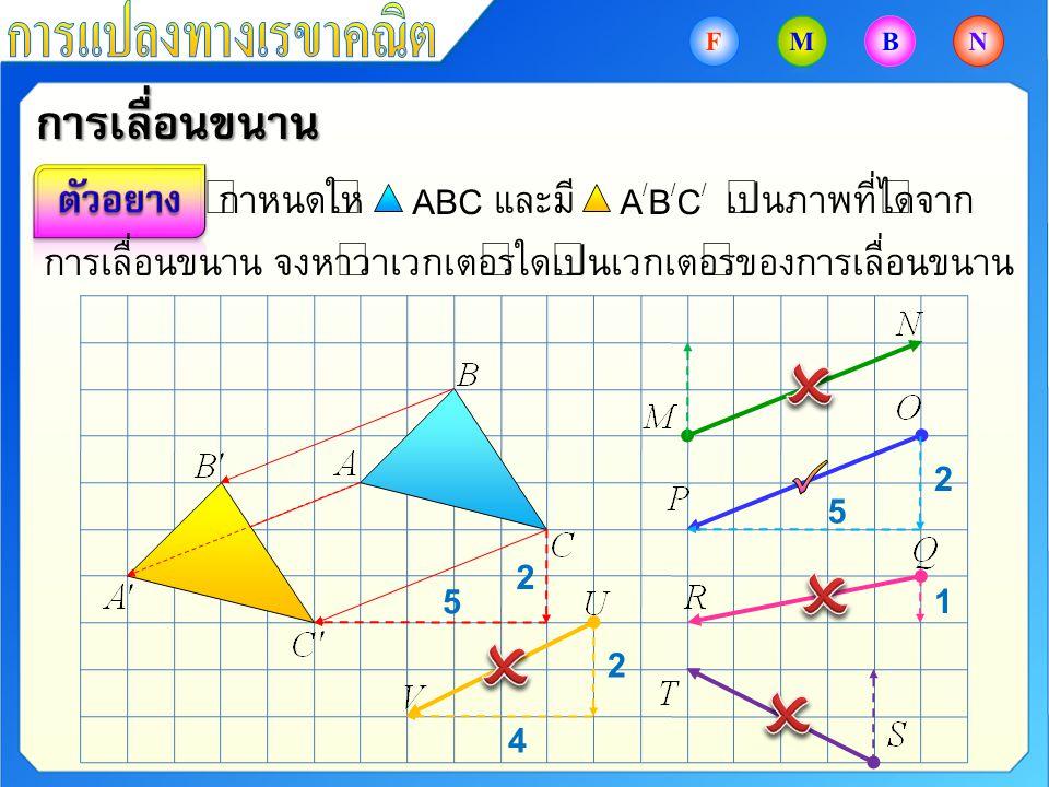 การเลื่อนขนาน กำหนดให้ และมี เป็นภาพที่ได้จาก การเลื่อนขนาน จงหาว่าเวกเตอร์ใดเป็นเวกเตอร์ของการเลื่อนขนาน ABC A/B/C/A/B/C/ 2 5 2 5 1 2 4