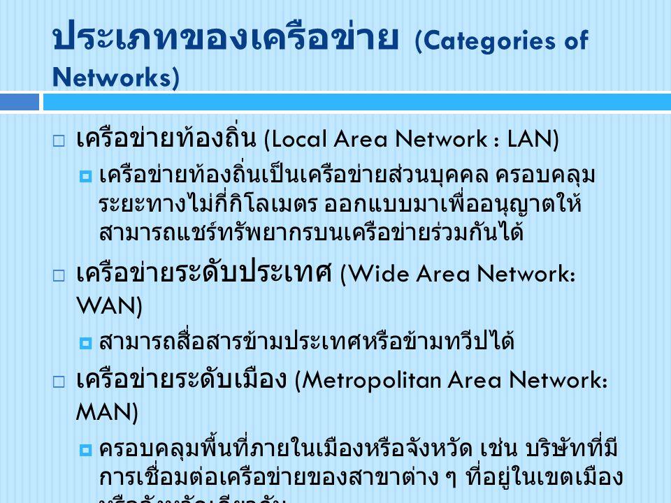 ประเภทของเครือข่าย (Categories of Networks)  เครือข่ายท้องถิ่น (Local Area Network : LAN)  เครือข่ายท้องถิ่นเป็นเครือข่ายส่วนบุคคล ครอบคลุม ระยะทางไ