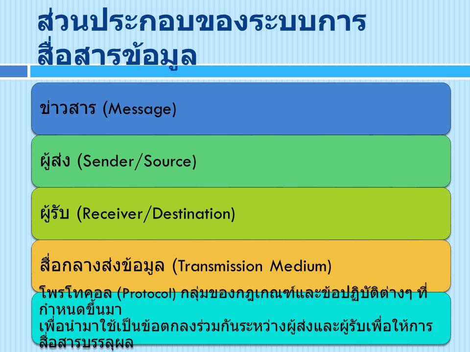 ส่วนประกอบของระบบการ สื่อสารข้อมูล ข่าวสาร (Message) ผู้ส่ง (Sender/Source) ผู้รับ (Receiver/Destination) สื่อกลางส่งข้อมูล (Transmission Medium) โพรโ