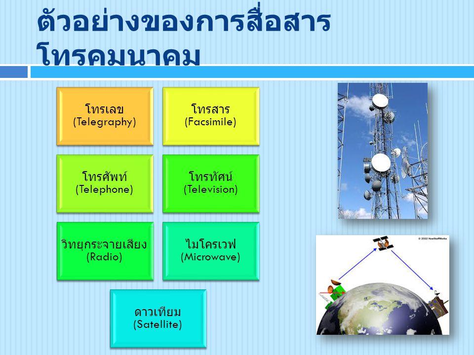 ตัวอย่างของการสื่อสาร โทรคมนาคม โทรเลข (Telegraphy) โทรสาร (Facsimile) โทรศัพท์ (Telephone) โทรทัศน์ (Television) วิทยุกระจายเสียง (Radio) ไมโครเวฟ (M