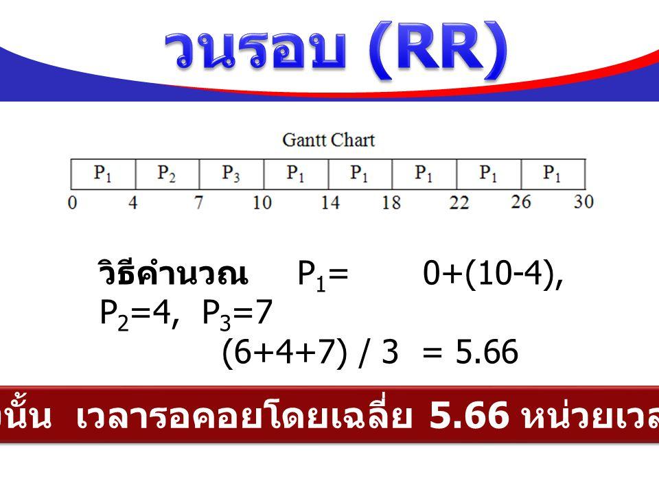 วิธีคำนวณ P 1 = 0+(10-4), P 2 =4, P 3 =7 (6+4+7) / 3 = 5.66 ดังนั้น เวลารอคอยโดยเฉลี่ย 5.66 หน่วยเวลา