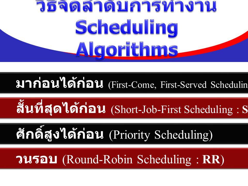 มาก่อนได้ก่อน (First-Come, First-Served Scheduling : FCFS) สั้นที่สุดได้ก่อน (Short-Job-First Scheduling : SJF) ศักดิ์สูงได้ก่อน (Priority Scheduling)