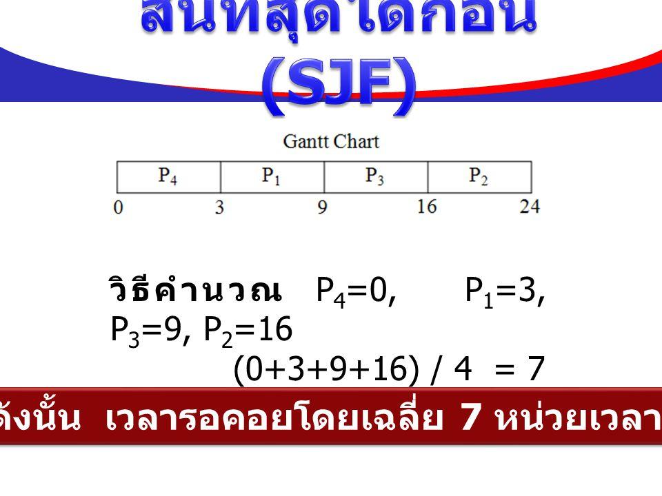 วิธีคำนวณ P 4 =0, P 1 =3, P 3 =9, P 2 =16 (0+3+9+16) / 4 = 7 ดังนั้น เวลารอคอยโดยเฉลี่ย 7 หน่วยเวลา