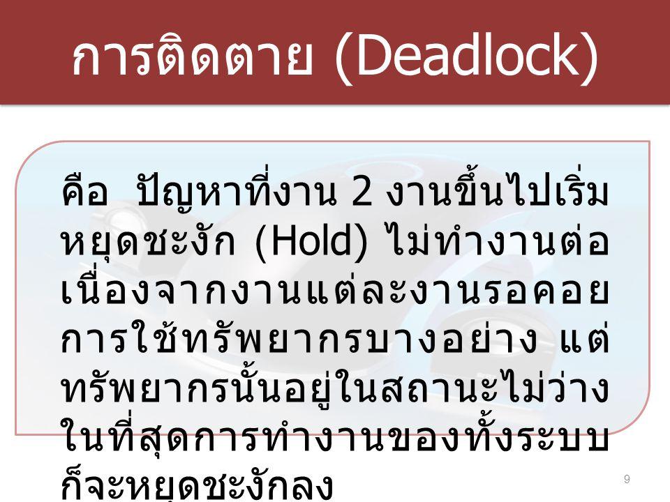 การติดตาย (Deadlock) 9 คือ ปัญหาที่งาน 2 งานขึ้นไปเริ่ม หยุดชะงัก (Hold) ไม่ทำงานต่อ เนื่องจากงานแต่ละงานรอคอย การใช้ทรัพยากรบางอย่าง แต่ ทรัพยากรนั้น