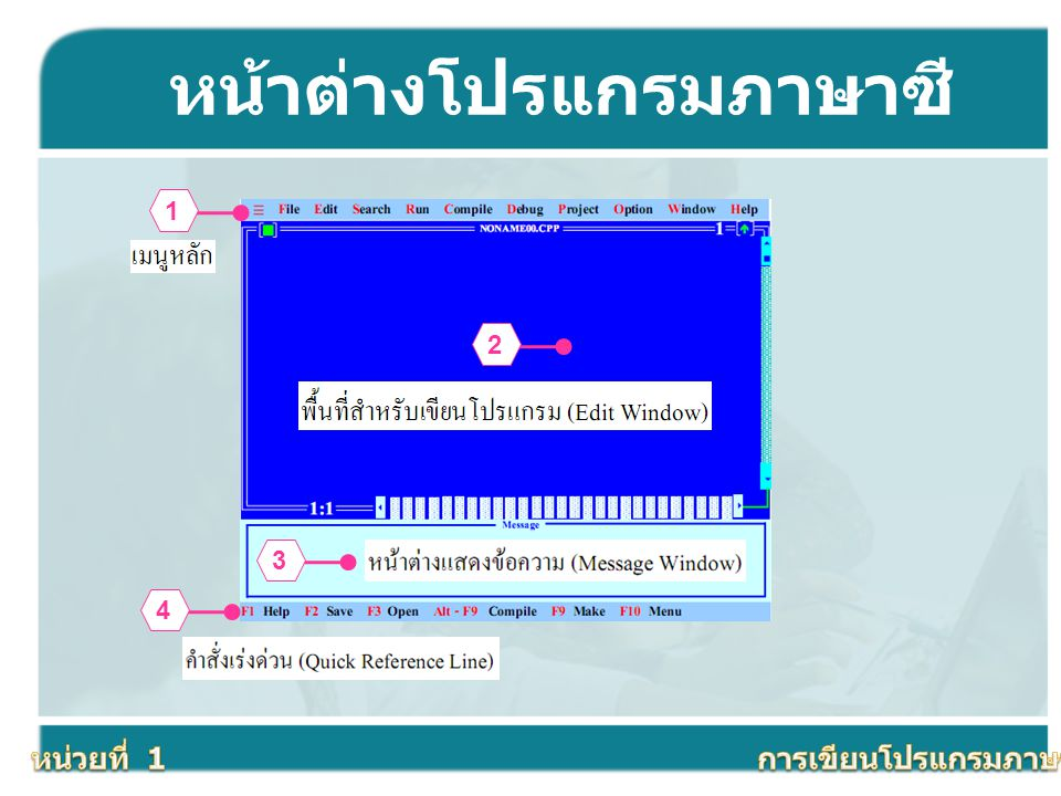 หน้าต่างโปรแกรมภาษาซี 1 2 4 3