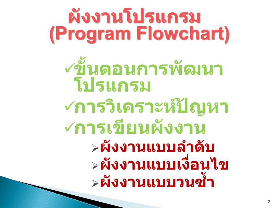 2 ผังงานโปรแกรม (Program Flowchart) (Program Flowchart) ขั้นตอนการพัฒนา โปรแกรม การวิเคราะห์ปัญหา การเขียนผังงาน  ผังงานแบบลำดับ  ผังงานแบบเงื่อนไข