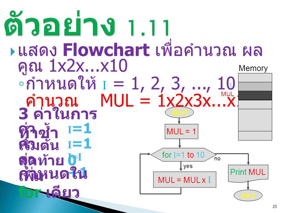  แสดง Flowchart เพื่อคำนวณ ผล คูณ 1x2x...x10 ◦ กำหนดให้ I = 1, 2, 3,..., 10 คำนวณ MUL = 1x2x3x...x10 25 MUL = MUL x I yes for I =1 to 10 start MUL =