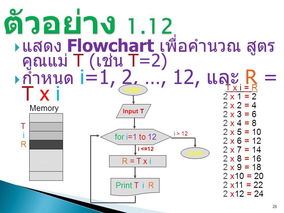  แสดง Flowchart เพื่อคำนวณ สูตร คูณแม่ T ( เช่น T=2)  กำหนด i=1, 2, …, 12, และ R = T x i 26 T x i = R 2 x 1 = 2 2 x 2 = 4 2 x 3 = 6 2 x 4 = 8 2 x 5