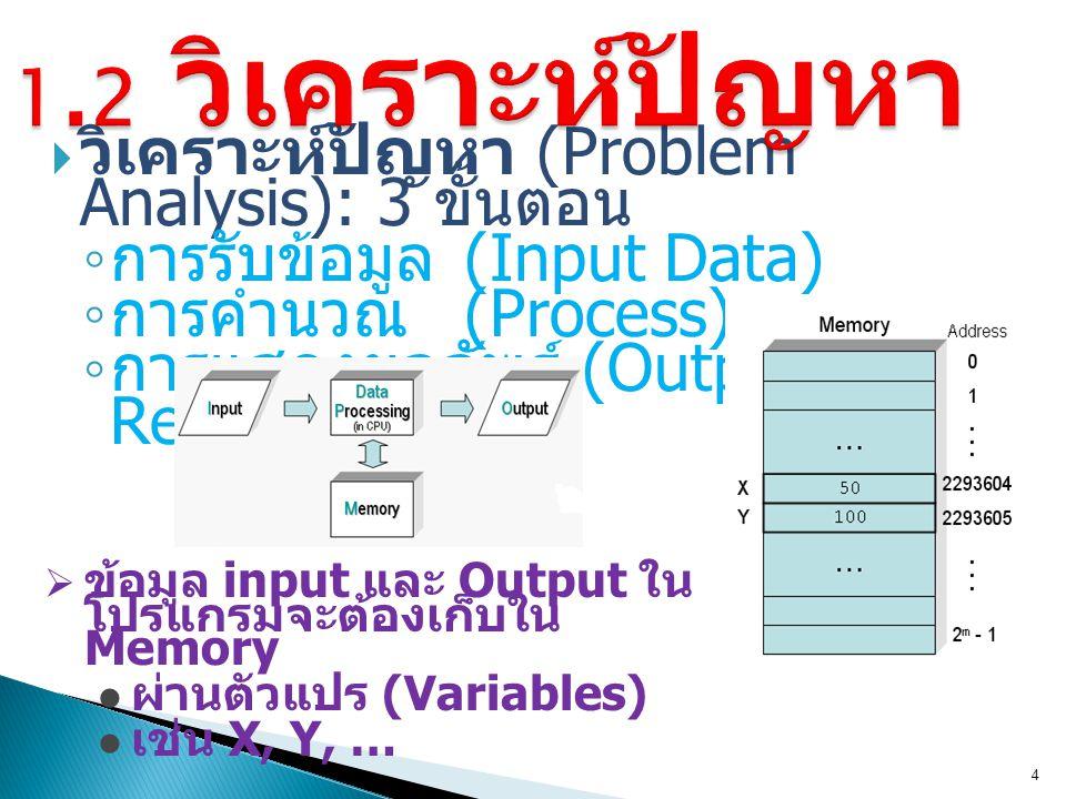  วิเคราะห์ปัญหา (Problem Analysis): 3 ขั้นตอน ◦ การรับข้อมูล (Input Data) ◦ การคำนวณ (Process) ◦ การแสดงผลลัพธ์ (Output Result ) 4  ข้อมูล input และ Output ใน โปรแกรมจะต้องเก็บใน Memory ผ่านตัวแปร (Variables) เช่น X, Y, …