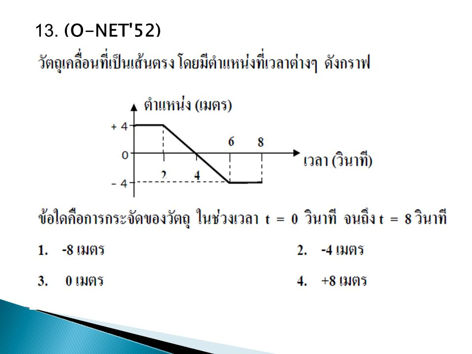 13. (O-NET 52)