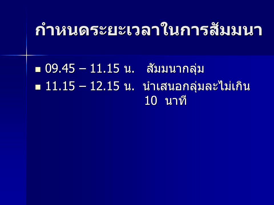 กำหนดระยะเวลาในการสัมมนา 09.45 – 11.15 น. สัมมนากลุ่ม 09.45 – 11.15 น. สัมมนากลุ่ม 11.15 – 12.15 น. นำเสนอกลุ่มละไม่เกิน 10 นาที 11.15 – 12.15 น. นำเส