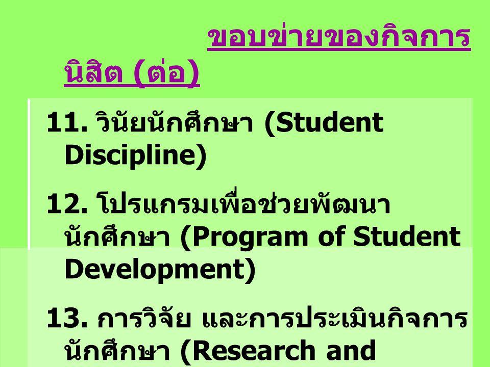 ขอบข่ายของกิจการ นิสิต ( ต่อ ) 11. วินัยนักศึกษา (Student Discipline) 12. โปรแกรมเพื่อช่วยพัฒนา นักศึกษา (Program of Student Development) 13. การวิจัย