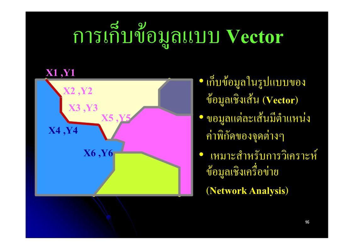 การเก็บข้อมูลแบบ Vector X1,Y1 เก็บข้อมูลในรูปแบบของ X2,Y2 ข้อมูลเชิงเส้น ( Vector ) X3,Y3 X5,Y5 ขอมูลแต่ละเส้นมีตําแหน่ง X4,Y4 ค่าพิกัดของจุดต่างๆ X6,Y6 เหมาะสําหรับการวิเคราะห์ ข้อมูลเชิงเครื่อข่าย ( Network Analysis ) 16