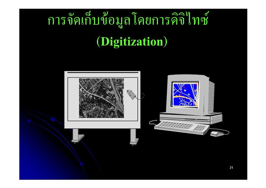 การจัดเก็บข้อมูลโดยการดิจิไทซ์ ( Digitization ) 21