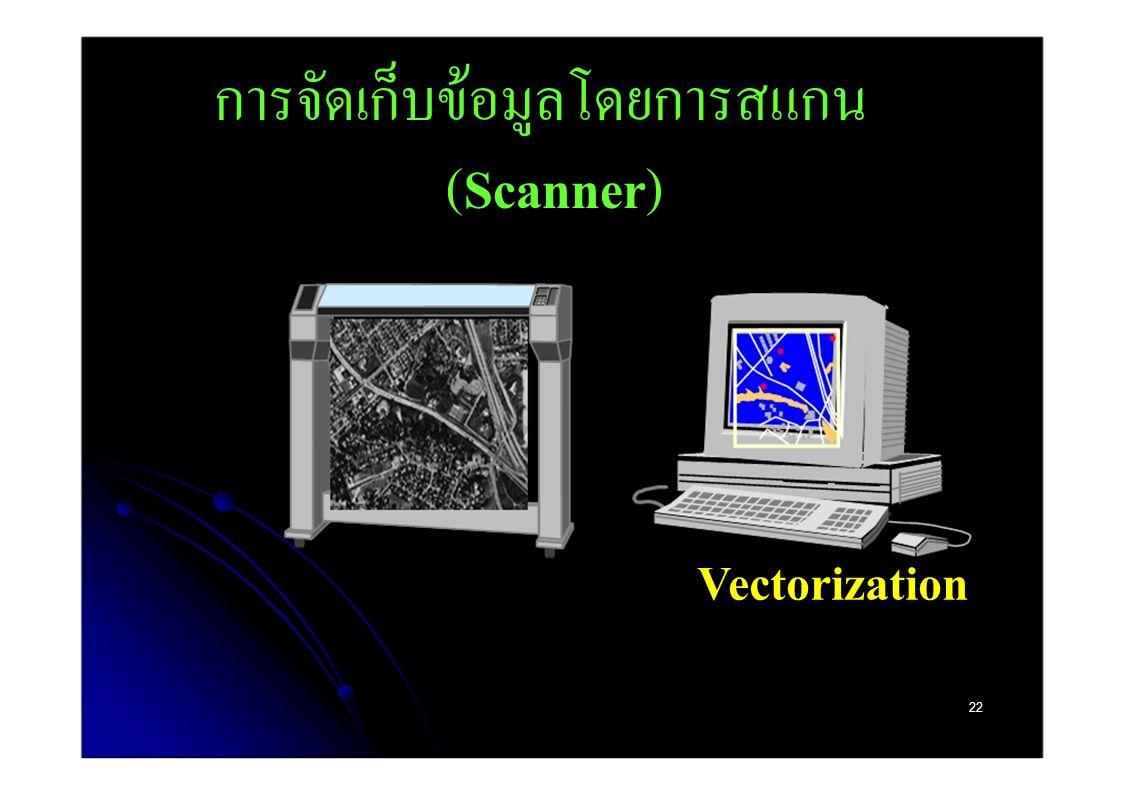 การจัดเก็บข้อมูลโดยการสแกน ( Scanner ) Vectorization 22