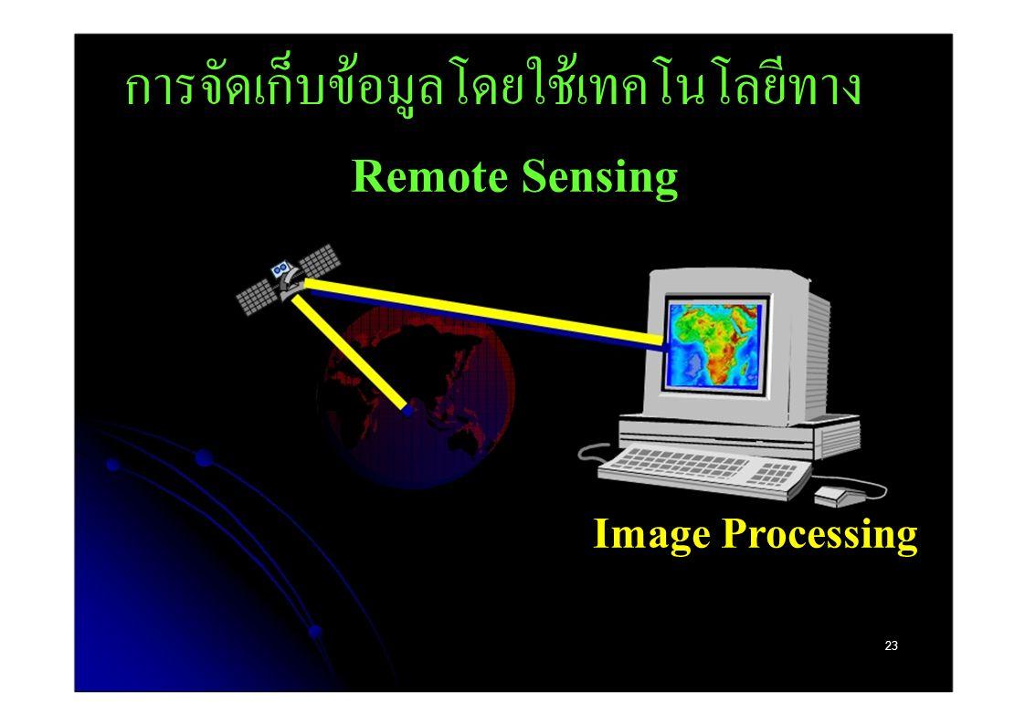 การจัดเก็บข้อมูลโดยใช้เทคโนโลยีทาง Remote Sensing Image Processing 23