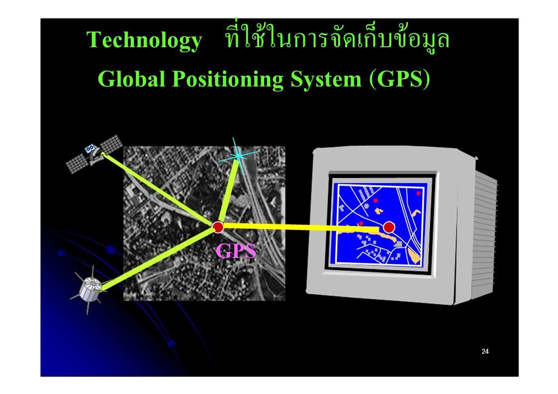 Technology ที่ใช้ในการจัดเก็บข้อมูล Global Positioning System ( GPS ) GPS 24