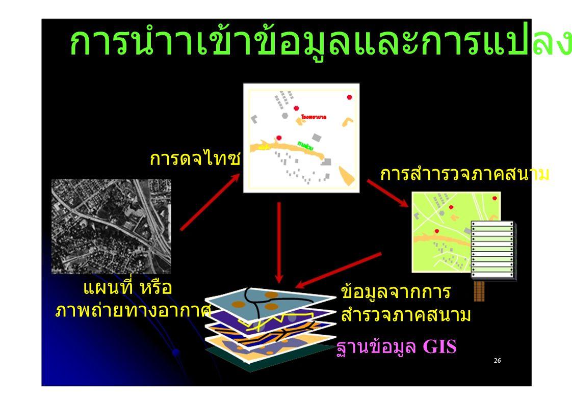 การนำาเข้าข้อมูลและการแปลงข้อมูล การดจไทซ การสำารวจภาคสนาม แผนที่ หรือ ข้อมูลจากการ ภาพถ่ายทางอากาศ สำรวจภาคสนาม ฐานข้อมูล GIS 26