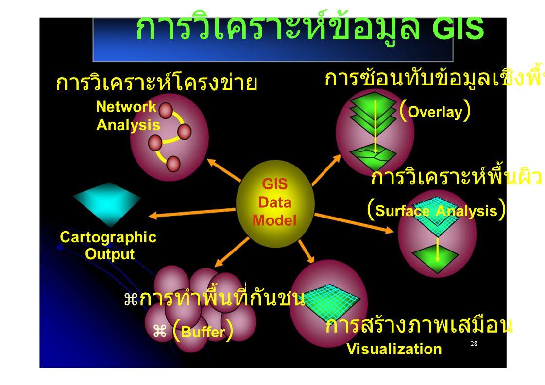 การวิเคราะห์ข้อมูล GIS การซ้อนทับข้อมูลเชิงพื้นที่ การวิเคราะห์โครงข่าย Network (Overlay) Analysis การวิเคราะห์พื้นผิว GIS Data (Surface Analysis) Model Cartographic Output  การทำพื้นที่กันชน การสร้างภาพเสมือน  (Buffer) 28 Visualization