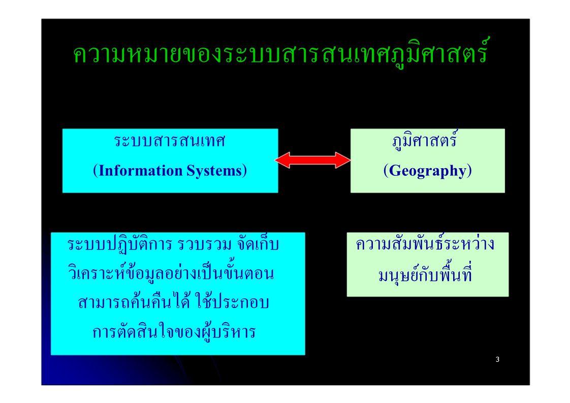 ความหมายของระบบสารสนเทศภูมิศาสตร์ ระบบสารสนเทศภูมิศาสตร์ (Information Systems)(Geography) ระบบปฏิบัติการ รวบรวม จัดเก็บ ความสัมพันธ์ระหว่าง วิเคราะห์ข