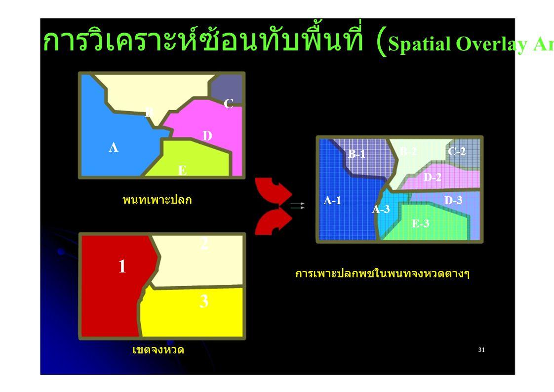 การวิเคราะห์ซ้อนทับพื้นที่ (Spatial Overlay Analysis) C B D A B-2C-2 B-1 E D-2 A-1D-3 พนทเพาะปลก A-3 E-3 2 1 การเพาะปลกพชในพนทจงหวดตางๆ 3 31 เขตจงหวด
