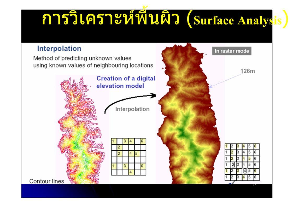 การวิเคราะห์พื้นผิว (Surface Analysis) 34