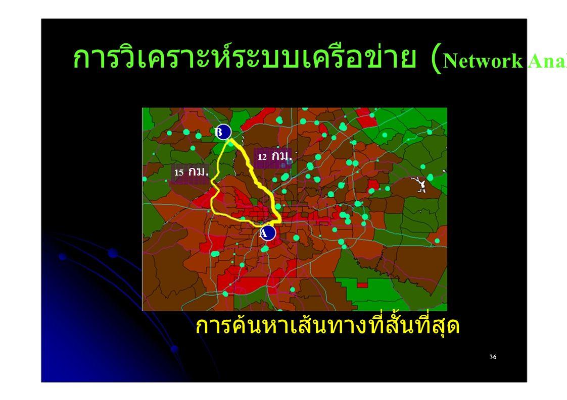 การวิเคราะห์ระบบเครือข่าย (Network Analysis) B 12 กม. 15 กม. A การค้นหาเส้นทางที่สั้นที่สุด 36