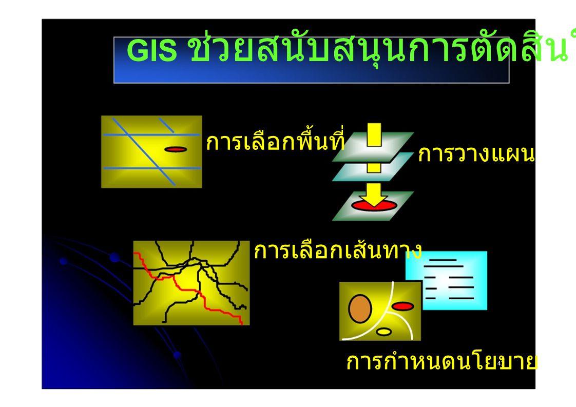 GIS ช่วยสนับสนุนการตัดสินใจ การเลือกพื้นที่ การวางแผน การเลือกเส้นทาง 42 การกำหนดนโยบาย