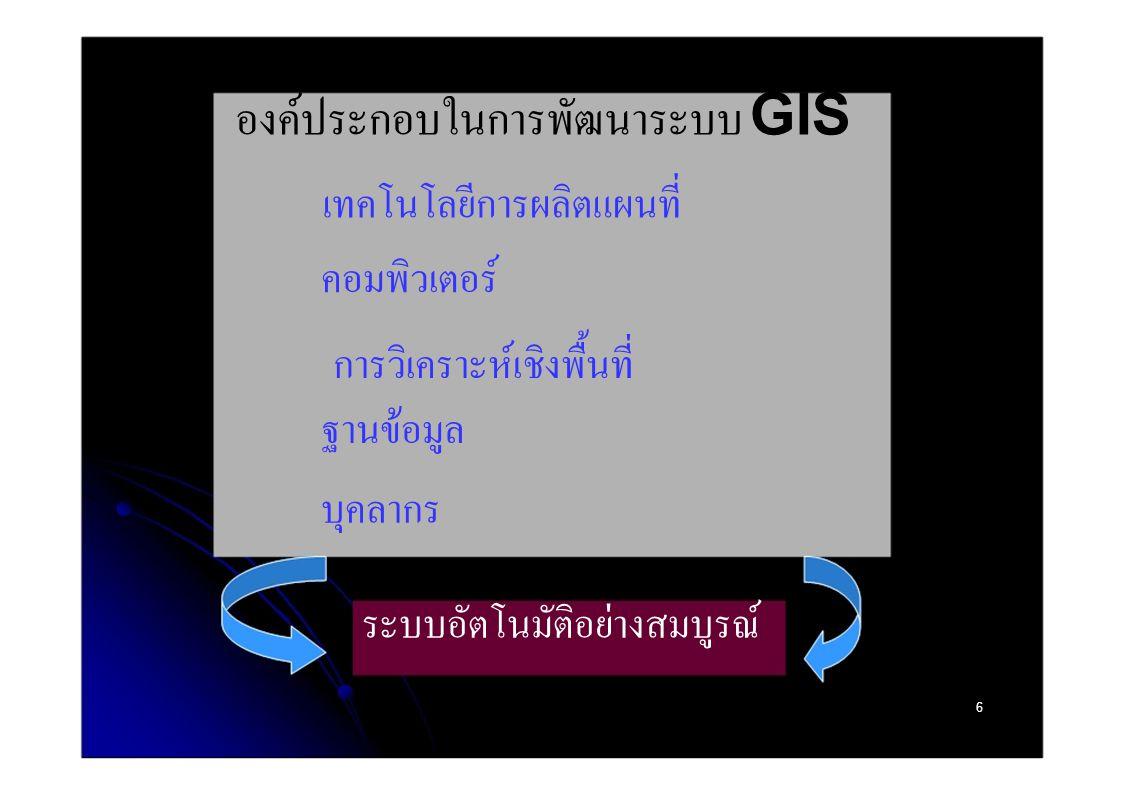 องค์ประกอบในการพัฒนาระบบ GIS  เทคโนโลยีการผลิตแผนที่  คอมพิวเตอร์  การวิเคราะห์เชิงพื้นที่  ฐานข้อมูล  บุคลากร ระบบอัตโนมัติอย่างสมบูรณ์ 6