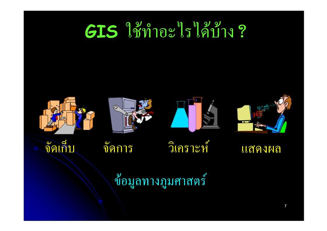 องค์ประกอบของระบบ GIS ARC / IN FO ไ ซอฟต์แวร์ ข้อมูล ฮารด์แวร์ GIS บุคลากร กระบวนการวิเคราะห์