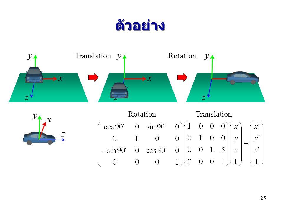 ตัวอย่าง RotationTranslation x y z x y z x y z x y z Rotation 25