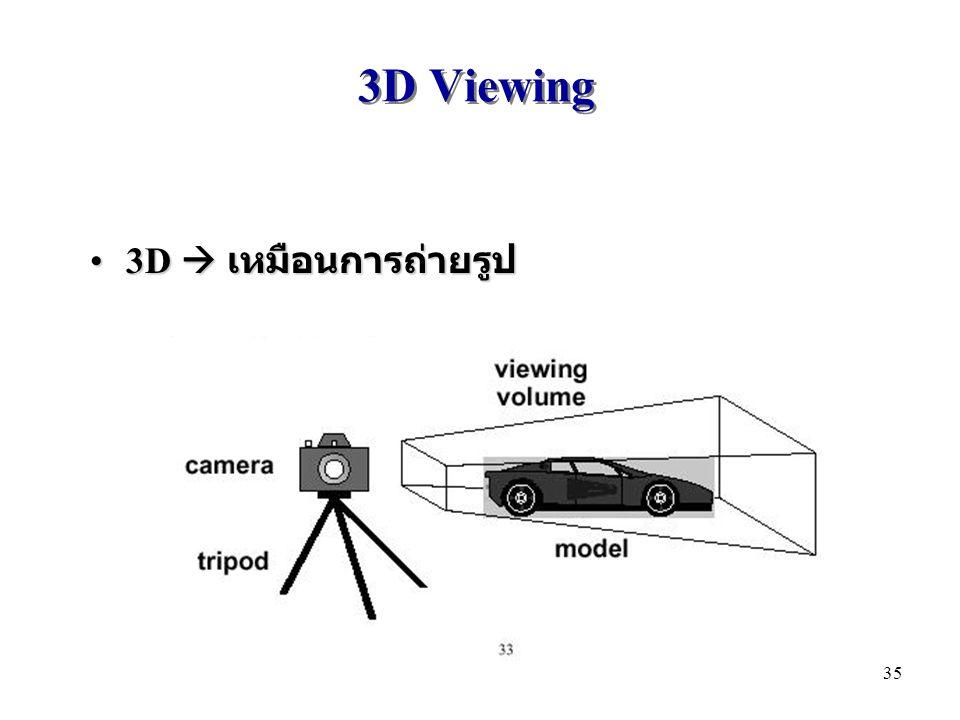 3D Viewing 3D  เหมือนการถ่ายรูป3D  เหมือนการถ่ายรูป 35
